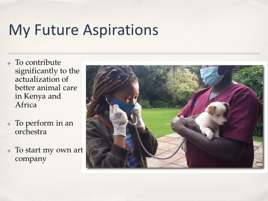 My Future Aspirations
